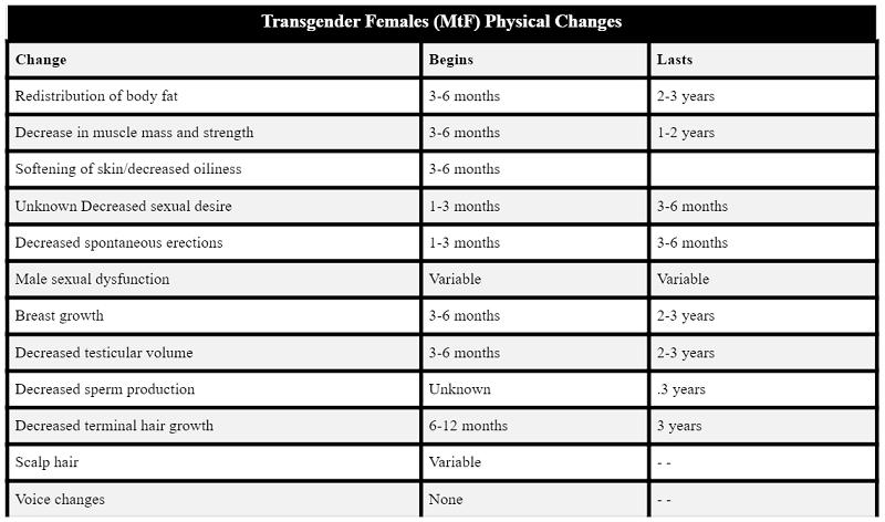 transgender MtF